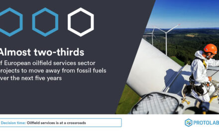Oilfield services sector already committing to 'green' energy, according to new protolabs report