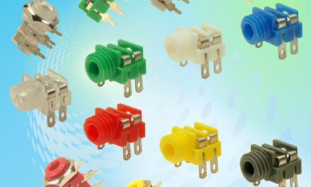 Cliff Electronics 3.5mm Jack Sockets are colour coded for ease of identification